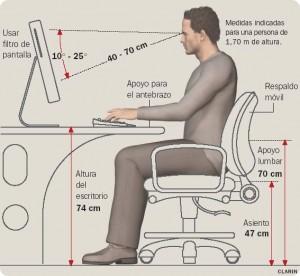 postura correct